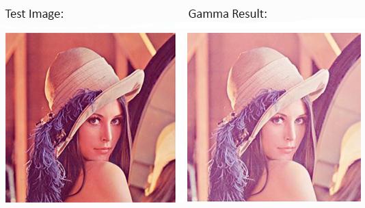 filter-gamma